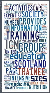 training tag cloud